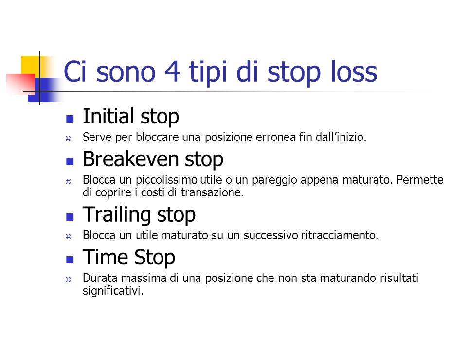 Ci sono 4 tipi di stop loss Initial stop Serve per bloccare una posizione erronea fin dallinizio.