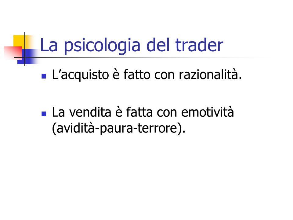 La psicologia del trader Lacquisto è fatto con razionalità.