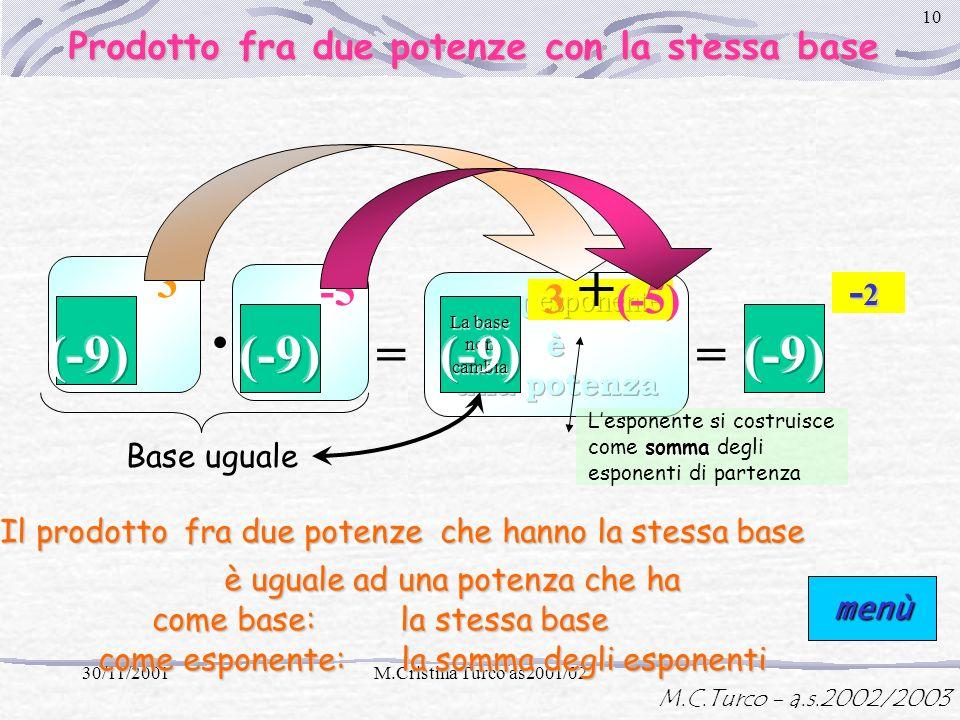 M.C.Turco - a.s.2002/2003 30/11/2001M.Cristina Turco as2001/02 9 = La base non cambia · (-5) =-15di potenza Base Lesponente si costruisce come prodott