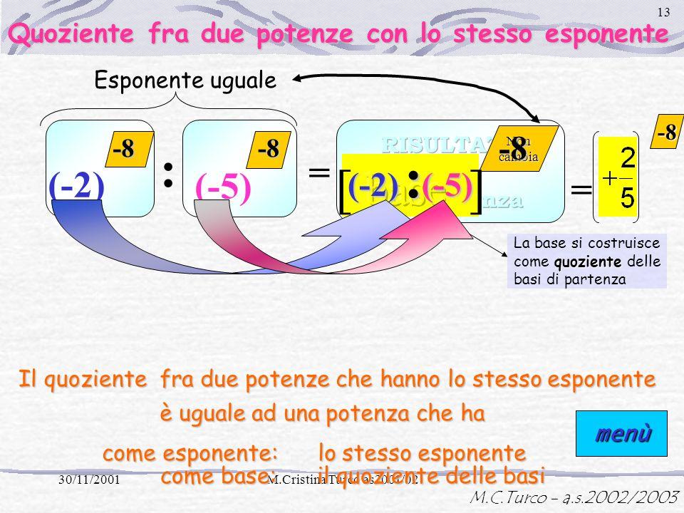 M.C.Turco - a.s.2002/2003 30/11/2001M.Cristina Turco as2001/02 12 (-2) (+3) Esponente uguale Non cambia =·(-2)(+3) -8-8-8 La base si costruisce come p