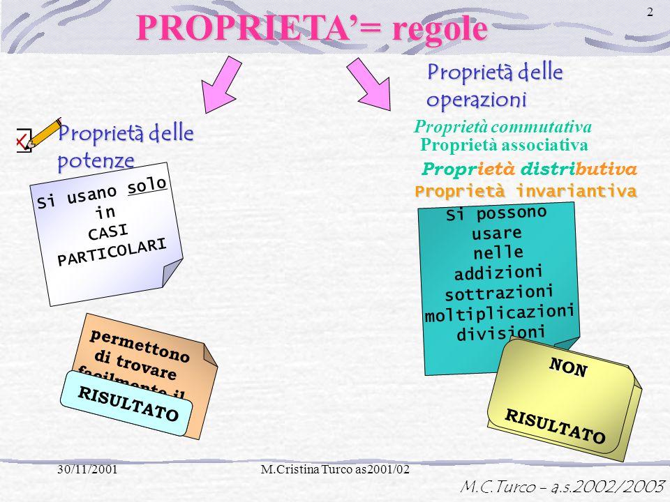 M.C.Turco - a.s.2002/2003 30/11/2001M.Cristina Turco as2001/02 1OPERAZIONI addizione moltiplicazione divisione sottrazione potenza & PROPRIETA Proprie