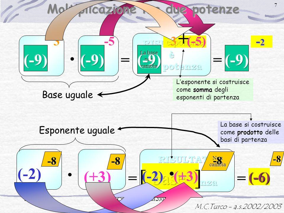M.C.Turco - a.s.2002/2003 30/11/2001M.Cristina Turco as2001/02 6 Come si costruisce il risultato? se ho basi uguali o esponenti uguali RIMANE UGUALE l
