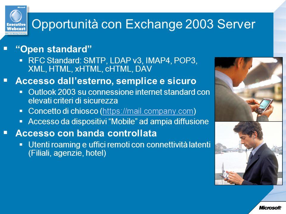 Open standard RFC Standard: SMTP, LDAP v3, IMAP4, POP3, XML, HTML, xHTML, cHTML, DAV Accesso dallesterno, semplice e sicuro Outlook 2003 su connession