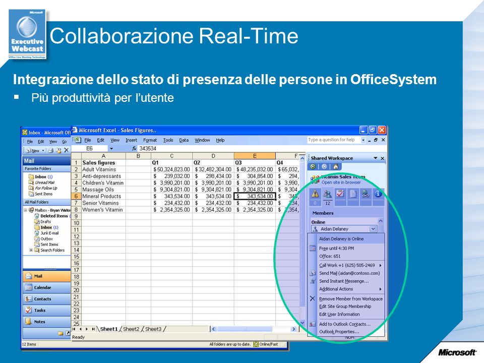 Collaborazione Real-Time Integrazione dello stato di presenza delle persone in OfficeSystem Più produttività per lutente