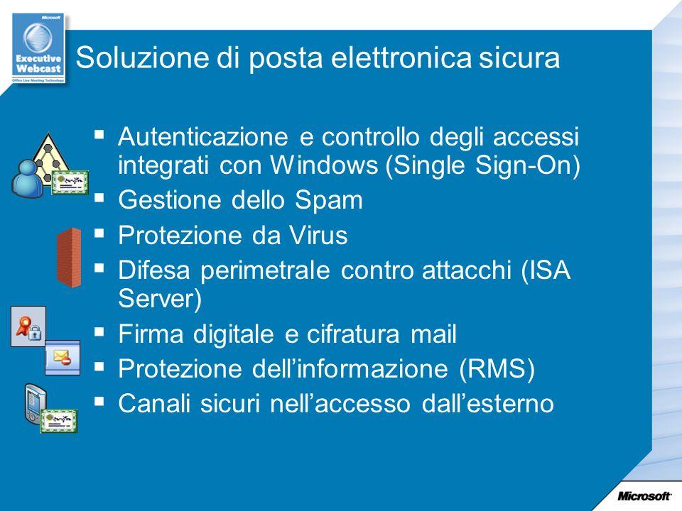 Autenticazione e controllo degli accessi integrati con Windows (Single Sign-On) Gestione dello Spam Protezione da Virus Difesa perimetrale contro atta