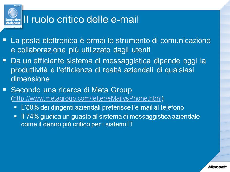 Il ruolo critico delle e-mail La posta elettronica è ormai lo strumento di comunicazione e collaborazione più utilizzato dagli utenti Da un efficiente sistema di messaggistica dipende oggi la produttività e l efficienza di realtà aziendali di qualsiasi dimensione Secondo una ricerca di Meta Group (http://www.metagroup.com/letter/eMailvsPhone.html)http://www.metagroup.com/letter/eMailvsPhone.html L80% dei dirigenti aziendali preferisce le-mail al telefono Il 74% giudica un guasto al sistema di messaggistica aziendale come il danno più critico per i sistemi IT