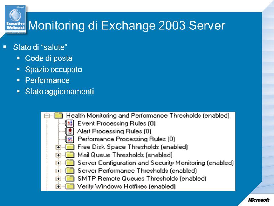 Stato di salute Code di posta Spazio occupato Performance Stato aggiornamenti Monitoring di Exchange 2003 Server
