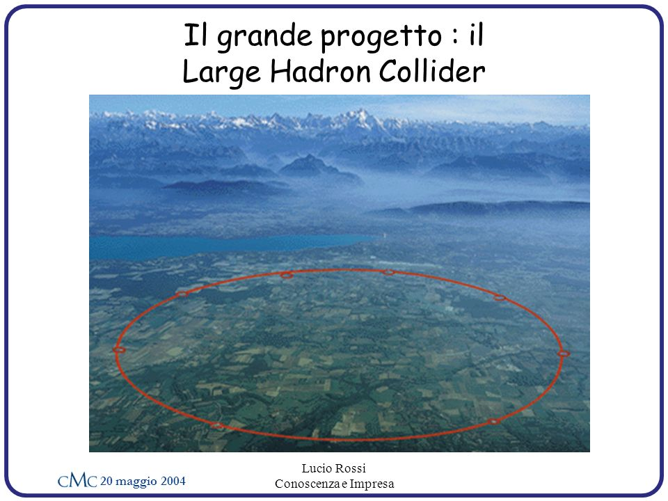 20 maggio 2004 Lucio Rossi Conoscenza e Impresa Il grande progetto : il Large Hadron Collider