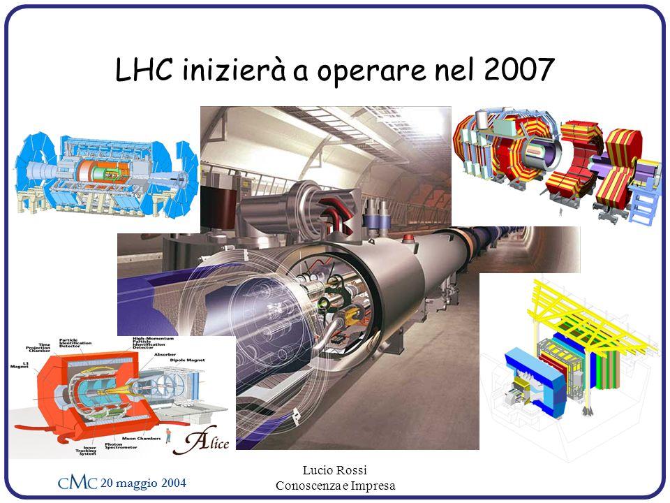 20 maggio 2004 Lucio Rossi Conoscenza e Impresa The LHC: what it will look like LHC inizierà a operare nel 2007