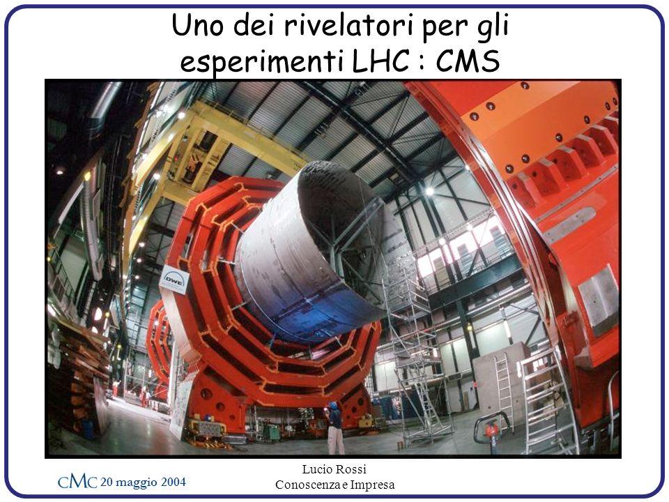 20 maggio 2004 Lucio Rossi Conoscenza e Impresa Uno dei rivelatori per gli esperimenti LHC : CMS