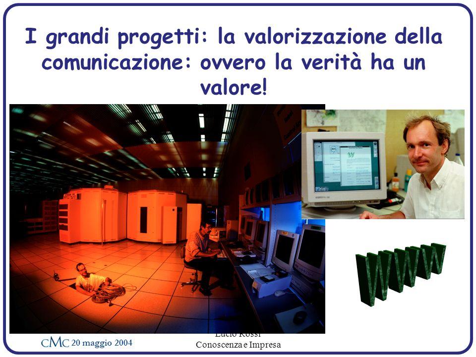 20 maggio 2004 Lucio Rossi Conoscenza e Impresa CERN, Internet and the WWW I grandi progetti: la valorizzazione della comunicazione: ovvero la verità ha un valore!