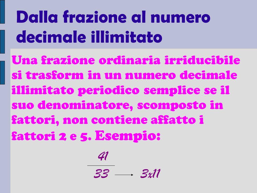 Dalla frazione al numero decimale illimitato Una frazione ordinaria irriducibile si trasform in un numero decimale illimitato periodico semplice se il suo denominatore, scomposto in fattori, non contiene affatto i fattori 2 e 5.