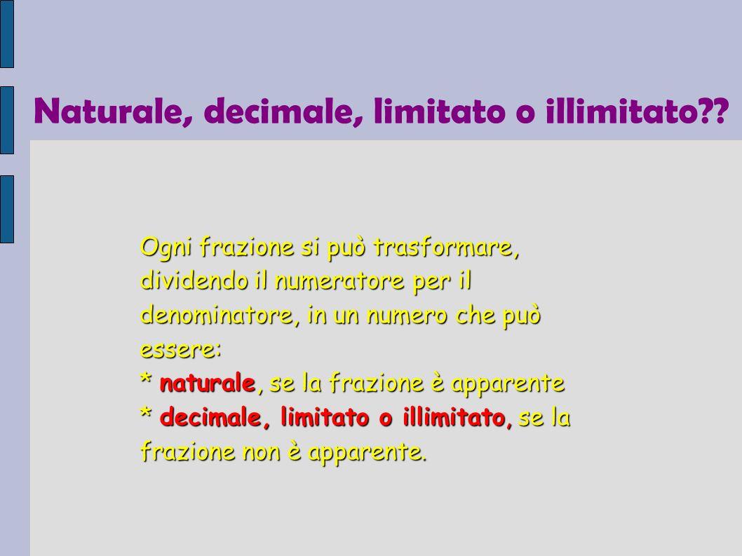 Ogni frazione si può trasformare, dividendo il numeratore per il denominatore, in un numero che può essere: * naturale, se la frazione è apparente * decimale, limitato o illimitato, se la frazione non è apparente.