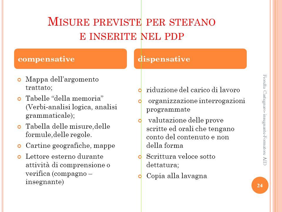 M ISURE PREVISTE PER STEFANO E INSERITE NEL PDP Mappa dellargomento trattato; Tabelle della memoria (Verbi-analisi logica, analisi grammaticale); Tabe