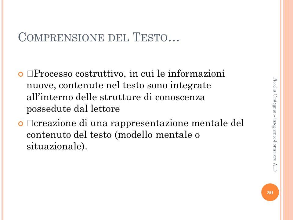 C OMPRENSIONE DEL T ESTO … Processo costruttivo, in cui le informazioni nuove, contenute nel testo sono integrate allinterno delle strutture di conosc