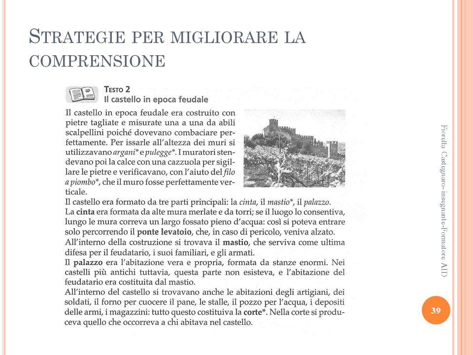 S TRATEGIE PER MIGLIORARE LA COMPRENSIONE 39 Fiorella Castegnaro- insegnante-Formatore AID