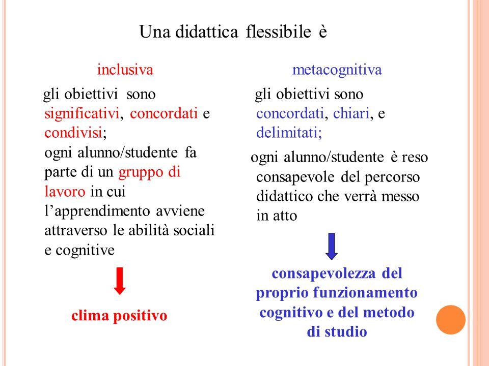 Una didattica flessibile è inclusiva gli obiettivi sono significativi, concordati e condivisi; ogni alunno/studente fa parte di un gruppo di lavoro in
