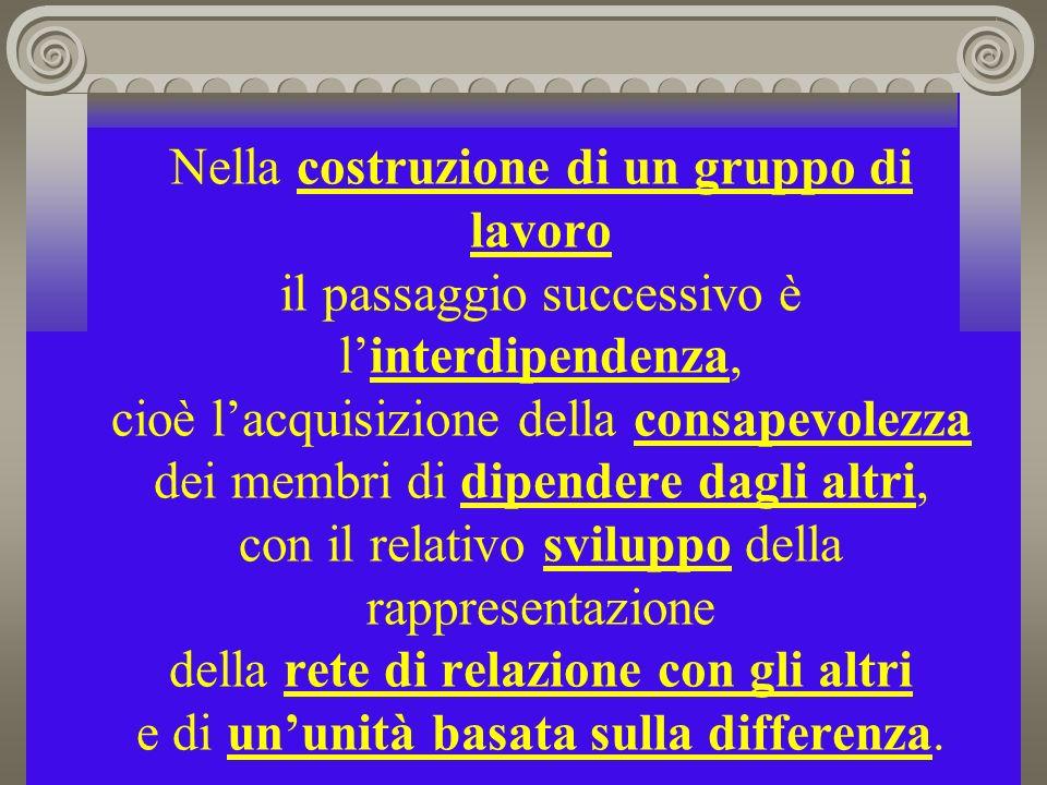 Nella costruzione di un gruppo di lavoro il passaggio successivo è linterdipendenza, cioè lacquisizione della consapevolezza dei membri di dipendere d