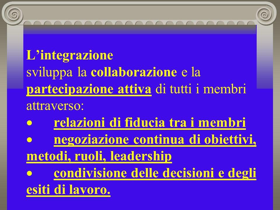 Lintegrazione sviluppa la collaborazione e la partecipazione attiva di tutti i membri attraverso: relazioni di fiducia tra i membri negoziazione continua di obiettivi, metodi, ruoli, leadership condivisione delle decisioni e degli esiti di lavoro.