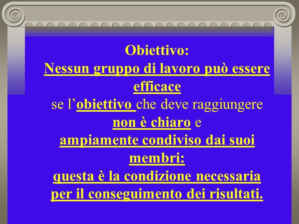 Obiettivo: Nessun gruppo di lavoro può essere efficace se lobiettivo che deve raggiungere non è chiaro e ampiamente condiviso dai suoi membri: questa