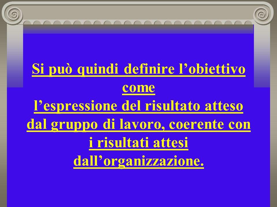 Si può quindi definire lobiettivo come lespressione del risultato atteso dal gruppo di lavoro, coerente con i risultati attesi dallorganizzazione.