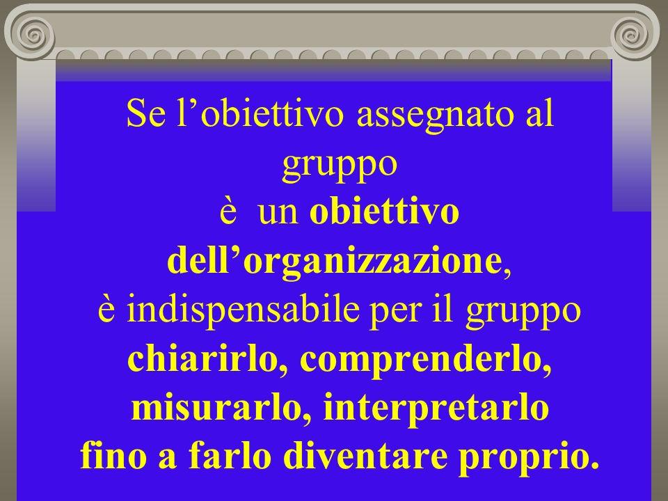 Se lobiettivo assegnato al gruppo è un obiettivo dellorganizzazione, è indispensabile per il gruppo chiarirlo, comprenderlo, misurarlo, interpretarlo fino a farlo diventare proprio.