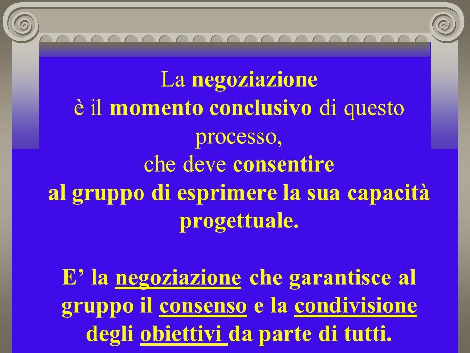 La negoziazione è il momento conclusivo di questo processo, che deve consentire al gruppo di esprimere la sua capacità progettuale. E la negoziazione