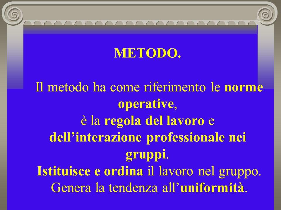 METODO. Il metodo ha come riferimento le norme operative, è la regola del lavoro e dellinterazione professionale nei gruppi. Istituisce e ordina il la