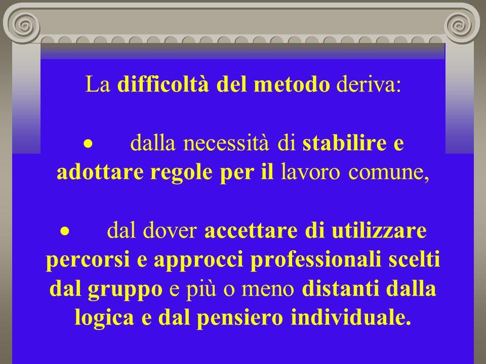 La difficoltà del metodo deriva: dalla necessità di stabilire e adottare regole per il lavoro comune, dal dover accettare di utilizzare percorsi e app