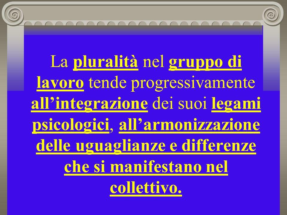 La pluralità nel gruppo di lavoro tende progressivamente allintegrazione dei suoi legami psicologici, allarmonizzazione delle uguaglianze e differenze che si manifestano nel collettivo.