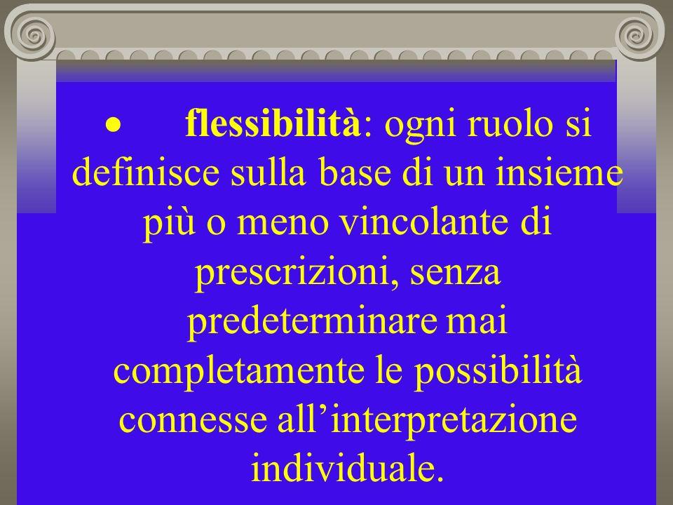 flessibilità: ogni ruolo si definisce sulla base di un insieme più o meno vincolante di prescrizioni, senza predeterminare mai completamente le possib