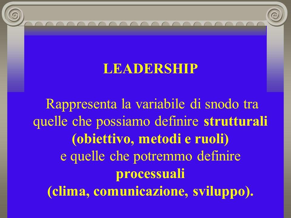 LEADERSHIP Rappresenta la variabile di snodo tra quelle che possiamo definire strutturali (obiettivo, metodi e ruoli) e quelle che potremmo definire p