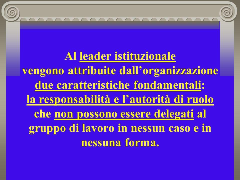 Al leader istituzionale vengono attribuite dallorganizzazione due caratteristiche fondamentali: la responsabilità e lautorità di ruolo che non possono
