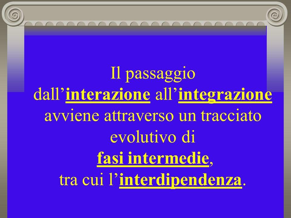 Il passaggio dallinterazione allintegrazione avviene attraverso un tracciato evolutivo di fasi intermedie, tra cui linterdipendenza.