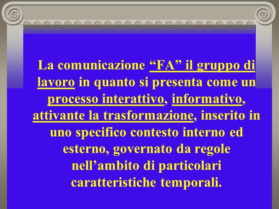 La comunicazione FA il gruppo di lavoro in quanto si presenta come un processo interattivo, informativo, attivante la trasformazione, inserito in uno specifico contesto interno ed esterno, governato da regole nellambito di particolari caratteristiche temporali.
