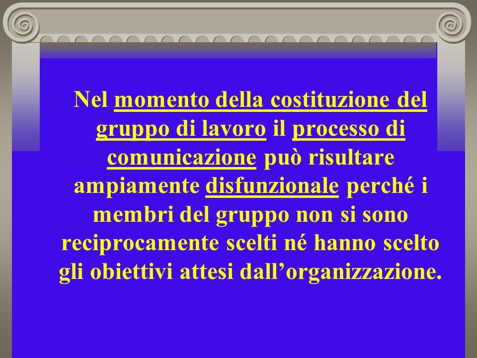 Nel momento della costituzione del gruppo di lavoro il processo di comunicazione può risultare ampiamente disfunzionale perché i membri del gruppo non si sono reciprocamente scelti né hanno scelto gli obiettivi attesi dallorganizzazione.