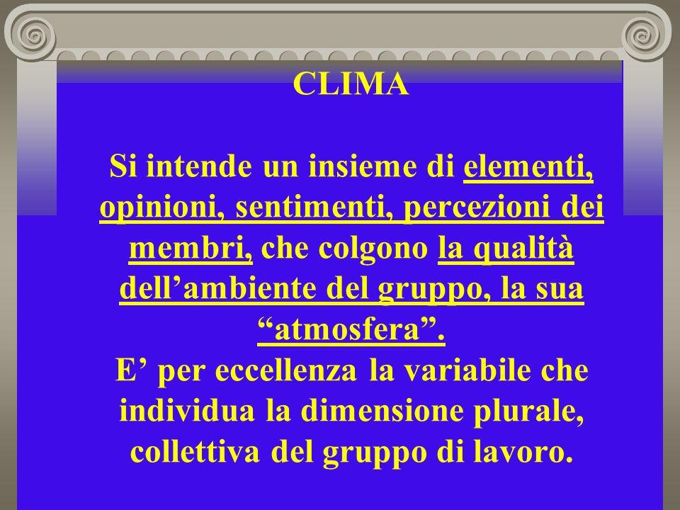 CLIMA Si intende un insieme di elementi, opinioni, sentimenti, percezioni dei membri, che colgono la qualità dellambiente del gruppo, la sua atmosfera.