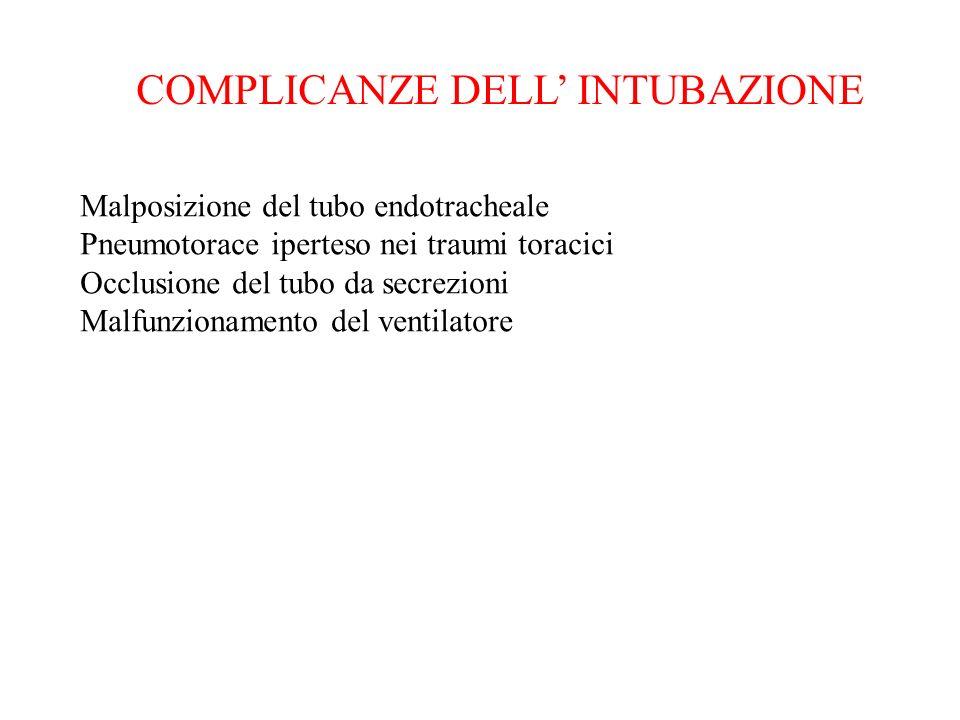 COMPLICANZE DELL INTUBAZIONE Malposizione del tubo endotracheale Pneumotorace iperteso nei traumi toracici Occlusione del tubo da secrezioni Malfunzio