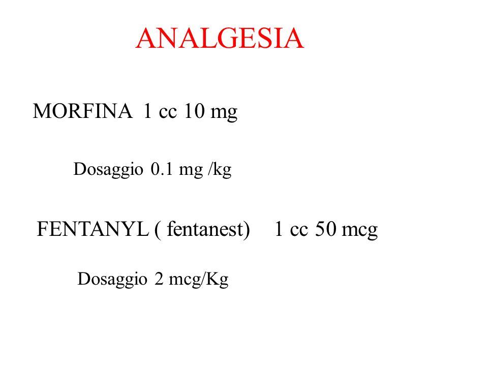 ANALGESIA MORFINA 1 cc 10 mg Dosaggio 0.1 mg /kg FENTANYL ( fentanest) 1 cc 50 mcg Dosaggio 2 mcg/Kg