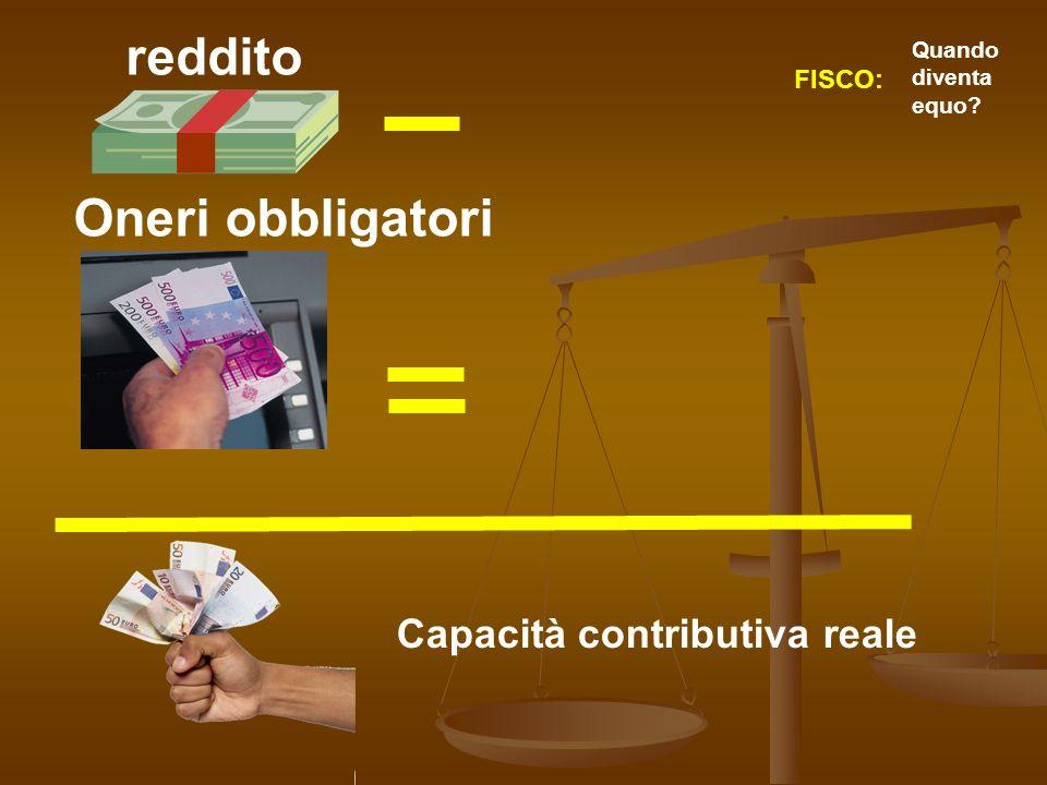 reddito Oneri obbligatori Capacità contributiva reale FISCO: Quando diventa equo