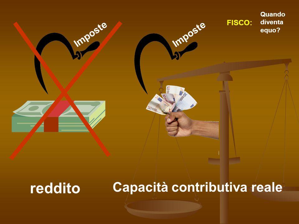 Imposte reddito Capacità contributiva reale FISCO: Quando diventa equo