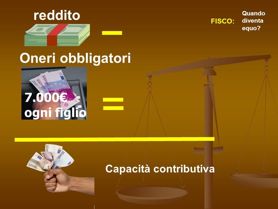 reddito Oneri obbligatori Capacità contributiva FISCO: Quando diventa equo 7.000 ogni figlio