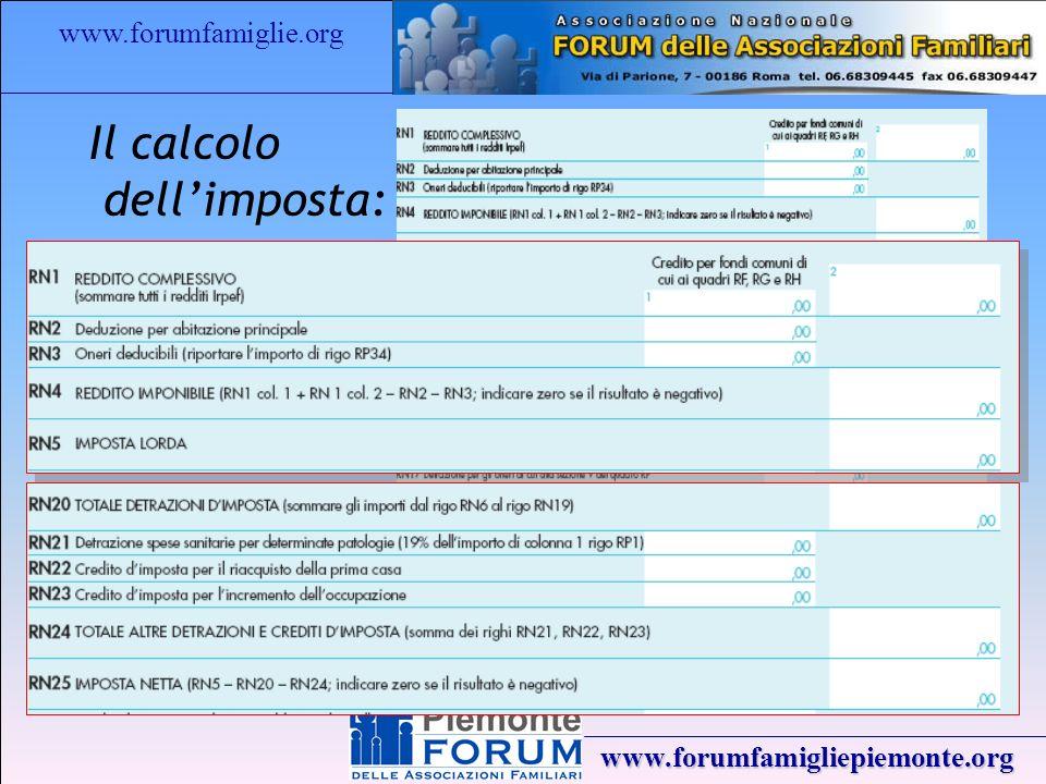 www.forumfamiglie.org www.forumfamigliepiemonte.org Il calcolo dellimposta: