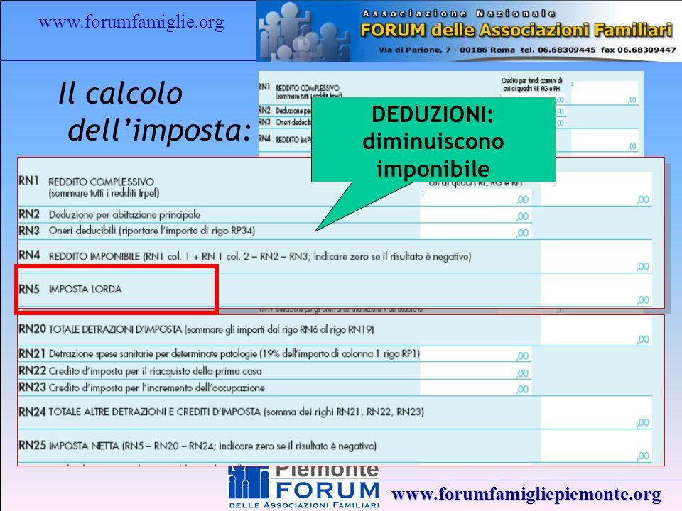 www.forumfamiglie.org www.forumfamigliepiemonte.org Il calcolo dellimposta: DEDUZIONI: diminuiscono imponibile