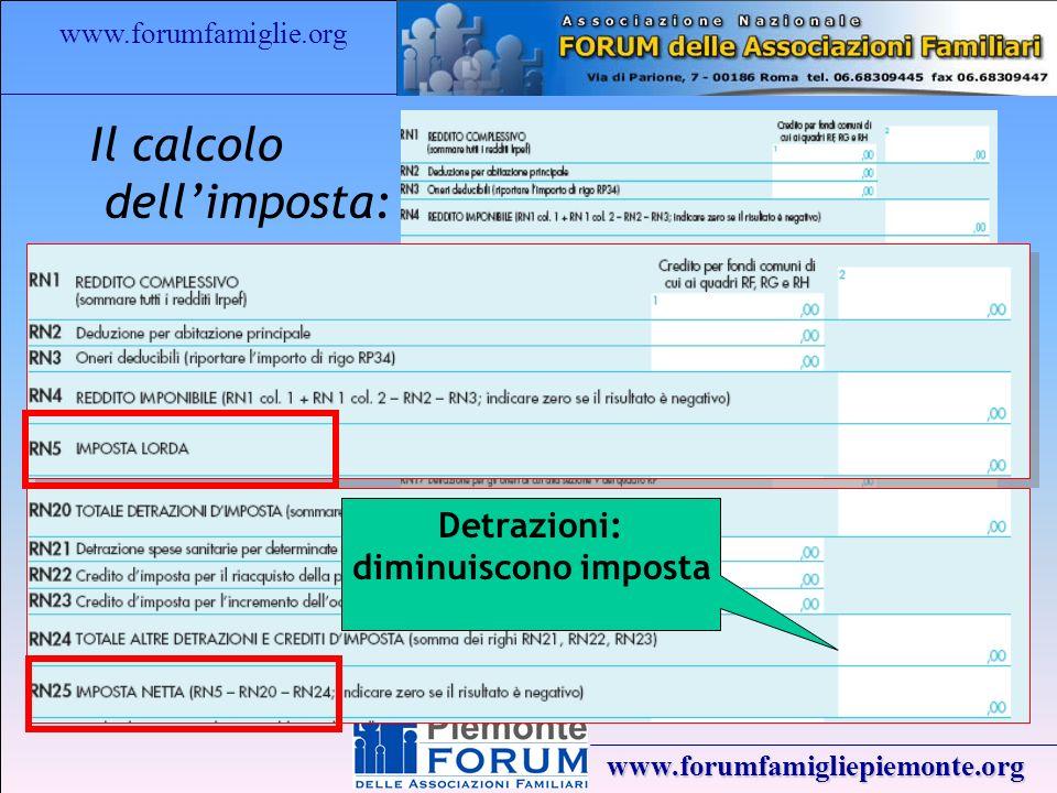 www.forumfamiglie.org www.forumfamigliepiemonte.org Il calcolo dellimposta: Detrazioni: diminuiscono imposta