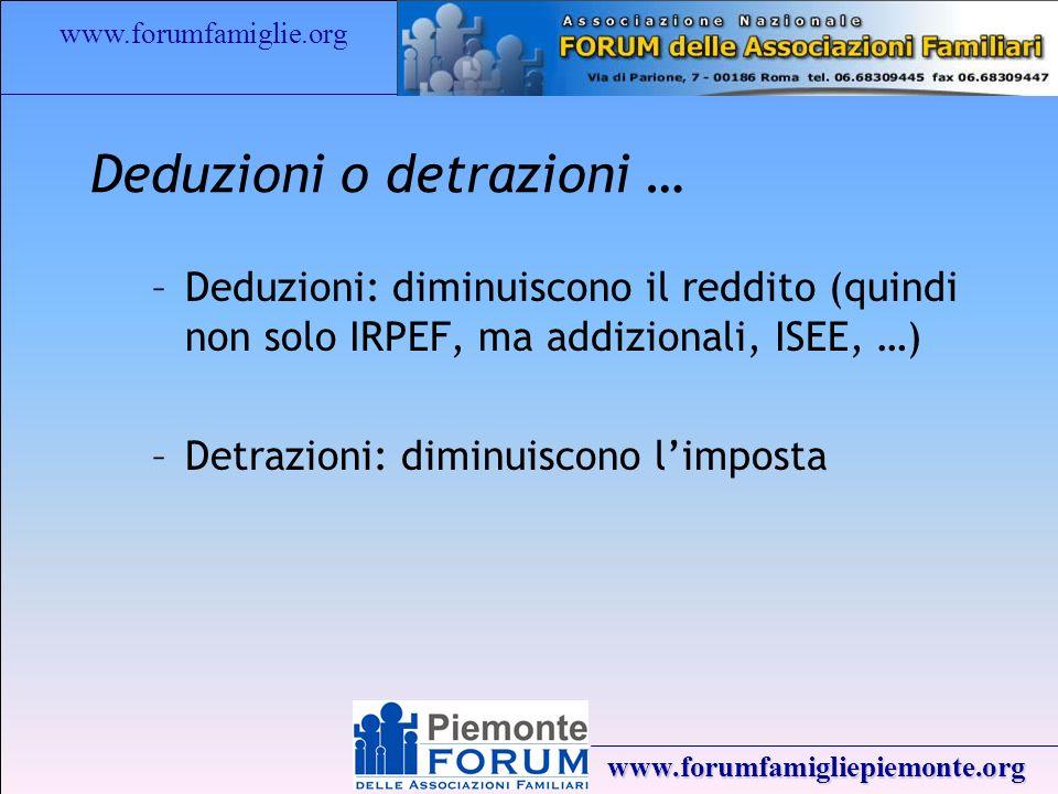 www.forumfamiglie.org www.forumfamigliepiemonte.org Deduzioni o detrazioni … –Deduzioni: diminuiscono il reddito (quindi non solo IRPEF, ma addizionali, ISEE, …) –Detrazioni: diminuiscono limposta