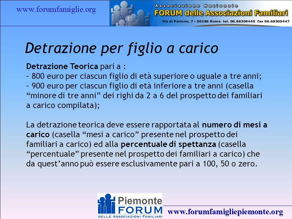 www.forumfamiglie.org www.forumfamigliepiemonte.org Detrazione per figlio a carico Detrazione Teorica pari a : – 800 euro per ciascun figlio di età su