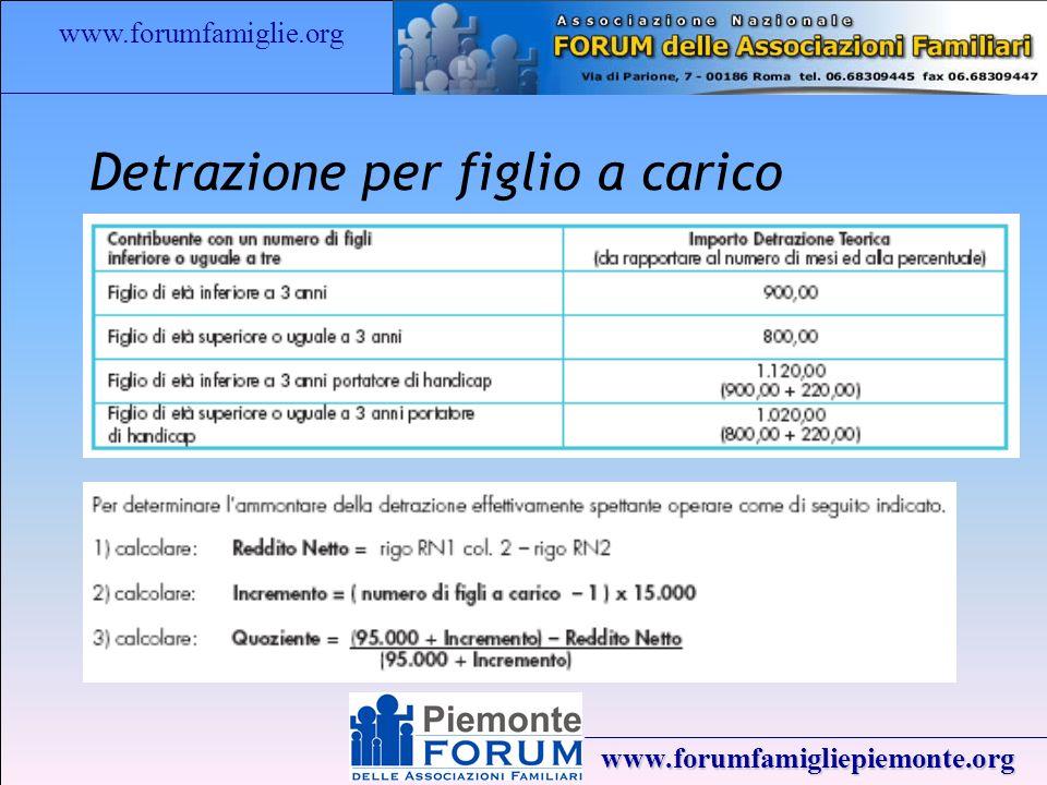 www.forumfamiglie.org www.forumfamigliepiemonte.org Detrazione per figlio a carico