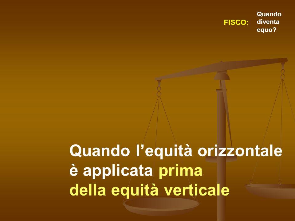 Quando lequità orizzontale è applicata prima della equità verticale FISCO: Quando diventa equo?