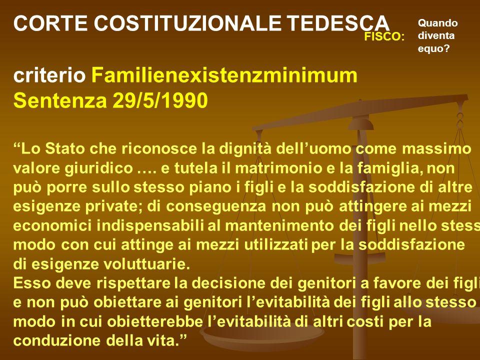 CORTE COSTITUZIONALE TEDESCA criterio Familienexistenzminimum Sentenza 29/5/1990 Lo Stato che riconosce la dignità delluomo come massimo valore giuridico ….